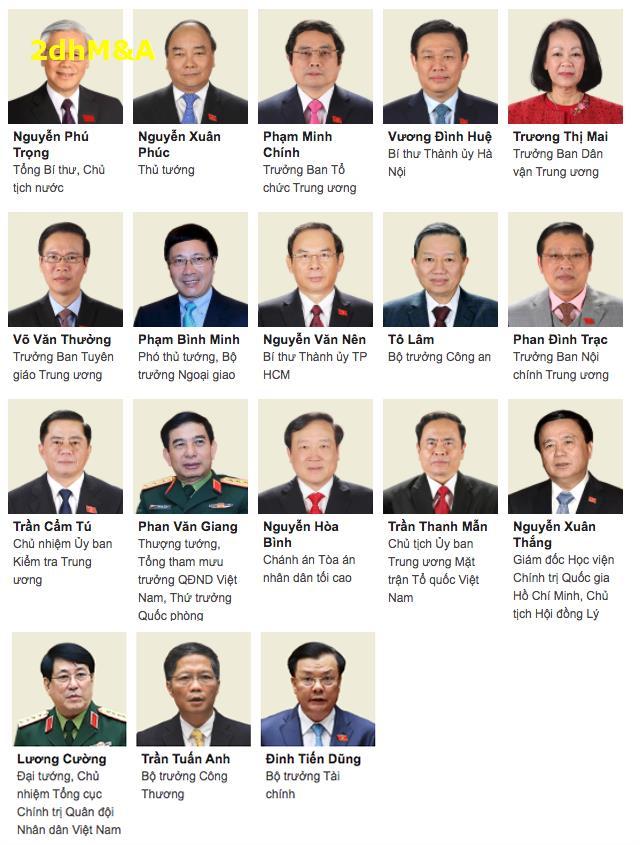 Danh sách uỷ viên Bộ Chính Trị, Ban Bí Thư Khoá XIII