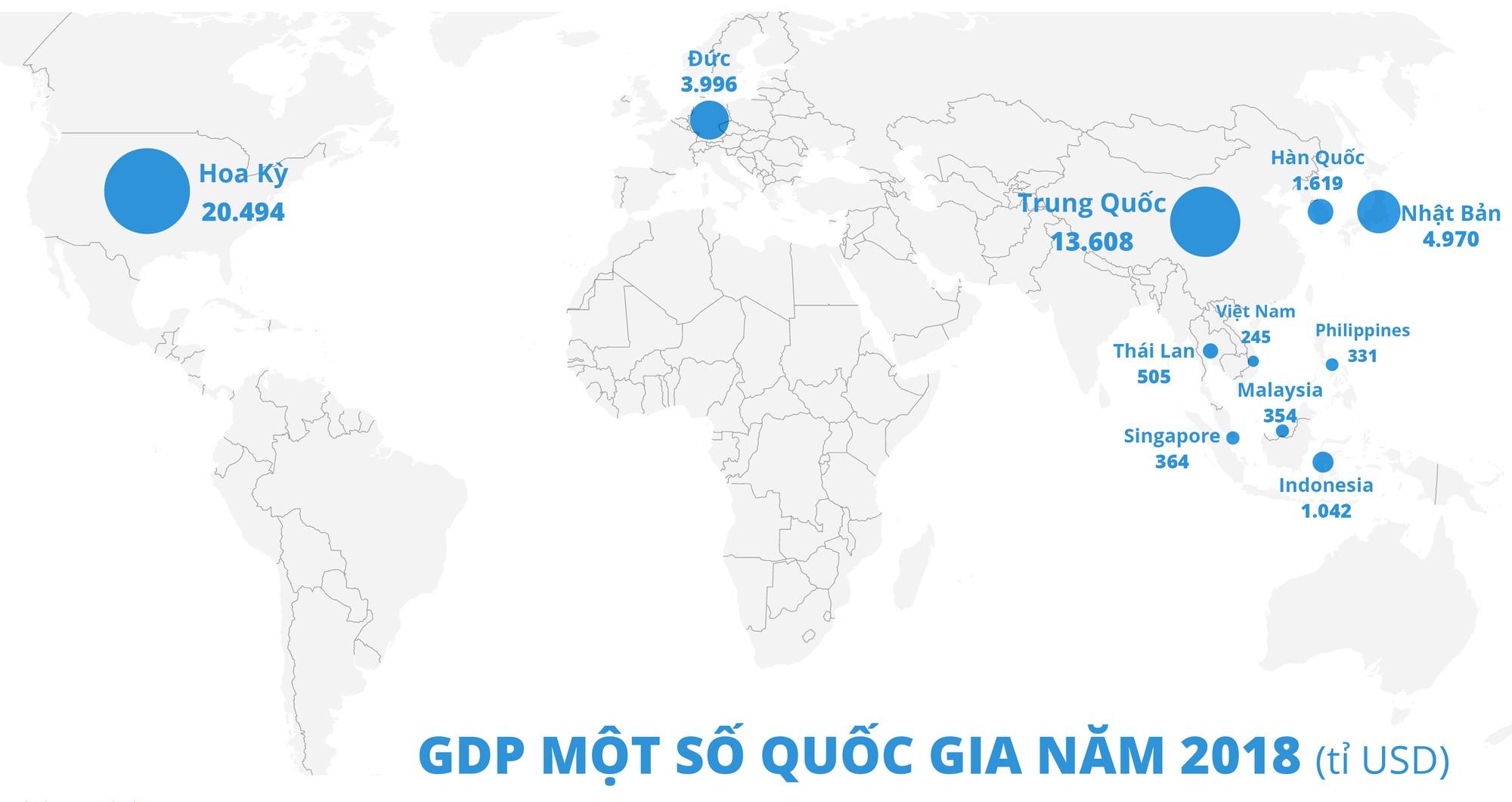Nền kinh tế Việt Nam đứng thứ mấy trên thế giới?
